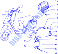 Electrical devices para PIAGGIO Sfera RST Other year